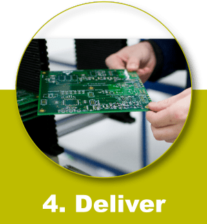 Deliver is the fourth stage of the GSPK Design Process