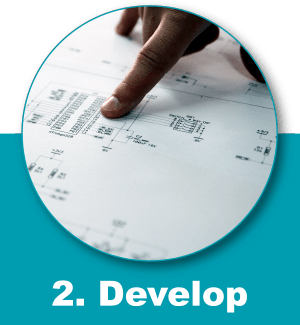 Develop is the second stage of the GSPK Design Process